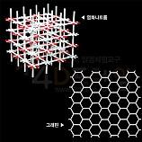 4D프레임 화학분자결정구조(그래핀, 염화나트륨)